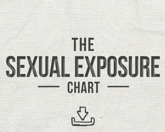 The Sexual Exposure Chart